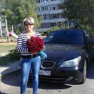 svetlanag455128's profile photo