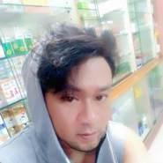 useritn97's profile photo