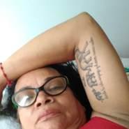 luzceneidah's profile photo