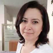 moniquedelattre's profile photo