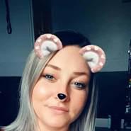 margyonail32's profile photo
