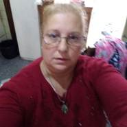 marial906254's profile photo