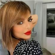min5460's profile photo
