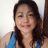 madonnap226084's profile photo