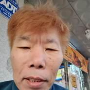 kyungw977652's profile photo