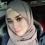 manooa207158's profile photo