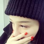 miya036's profile photo