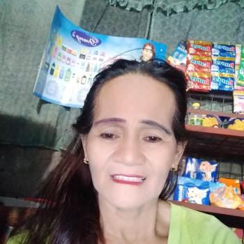 neths26_Pampanga_โสด_หญิง