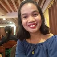 genicas's profile photo