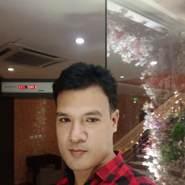 k_m_jahid's profile photo