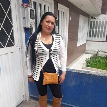 leidyc168225_Distrito Capital De Bogota_Single_Female