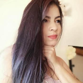krisc498_Antioquia_Single_Female