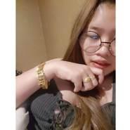 mintnees's profile photo