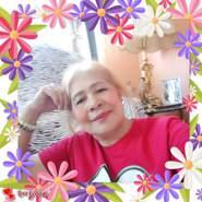 virginiag417090's profile photo