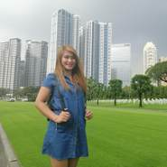 Sweetie9524's profile photo
