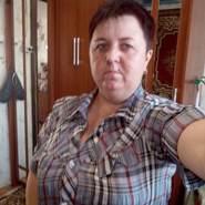 irina457578's profile photo