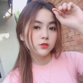 trangn285_Tuyen Quang_Ελεύθερος_Γυναίκα