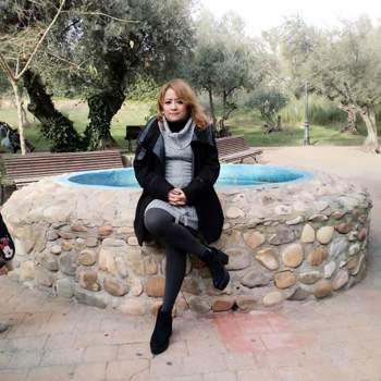 yolil36_Andalucia_Single_Female