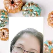 mirap598's profile photo