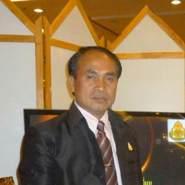 Chara2505's profile photo