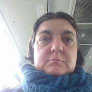 mariajesusm's profile photo
