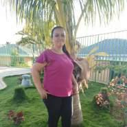 odraa08's profile photo