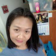 jiratanp7's profile photo