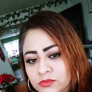 marisola86_North Carolina_Single_Female