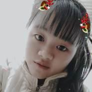 nhut940's profile photo