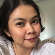 userdw64's profile photo