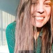 daria12033's profile photo