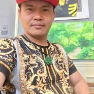 chinhp238795's profile photo