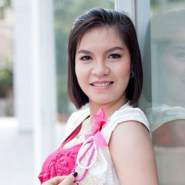 lethikimngoc7879's profile photo