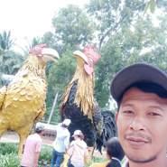 kietn096's profile photo