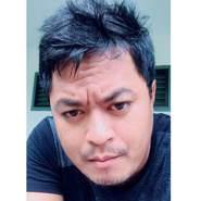 sunt259's profile photo