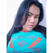 user_wyo20681's profile photo