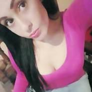 sandyr424652's profile photo