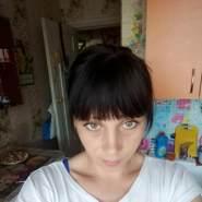 maksimv7115's profile photo