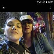 flaviaa368517's profile photo