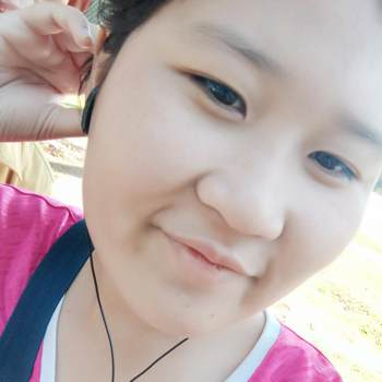 user_whz42_Chiang Mai_Độc thân_Nữ