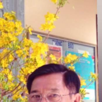 quangl689497_Ho Chi Minh_Kawaler/Panna_Mężczyzna