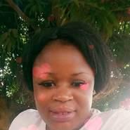 itzf883's profile photo