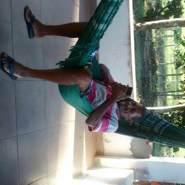 gideond715968's profile photo