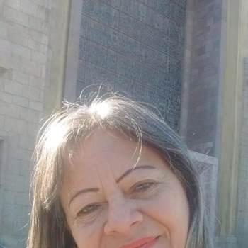marielap68_Region Metropolitana De Santiago_Single_Female
