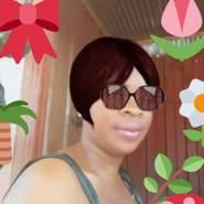 marthay107215's profile photo