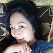 dubar22's profile photo
