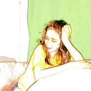kimg147's profile photo