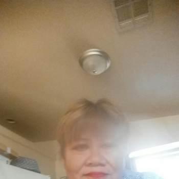 mercedesf36_Arizona_Single_Female