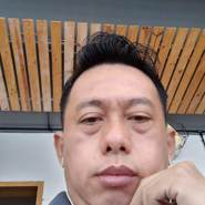 johnnguyen84's profile photo