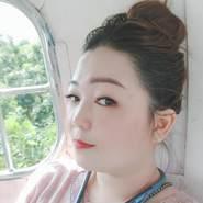 cucl095's profile photo
